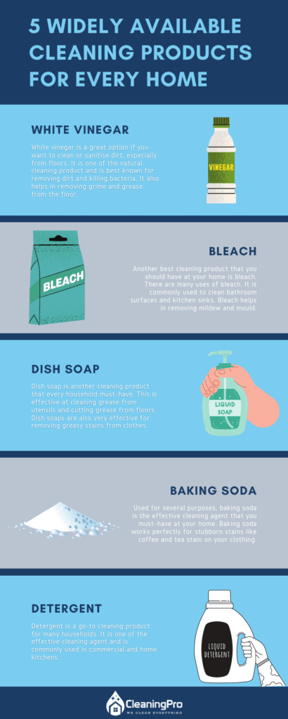 5 Must have Cleaning Products for Every Home